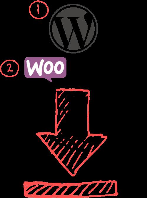 Installera WordPress & WooCommerce