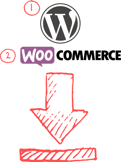 Install WordPress & WooCommerce